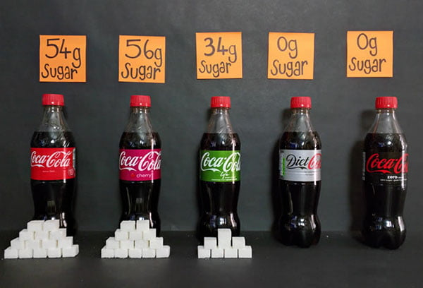 Содержание сахара в кока-коле